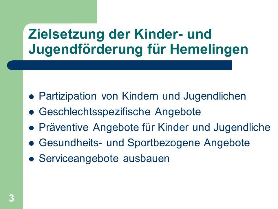 3 Zielsetzung der Kinder- und Jugendförderung für Hemelingen Partizipation von Kindern und Jugendlichen Geschlechtsspezifische Angebote Präventive Ang