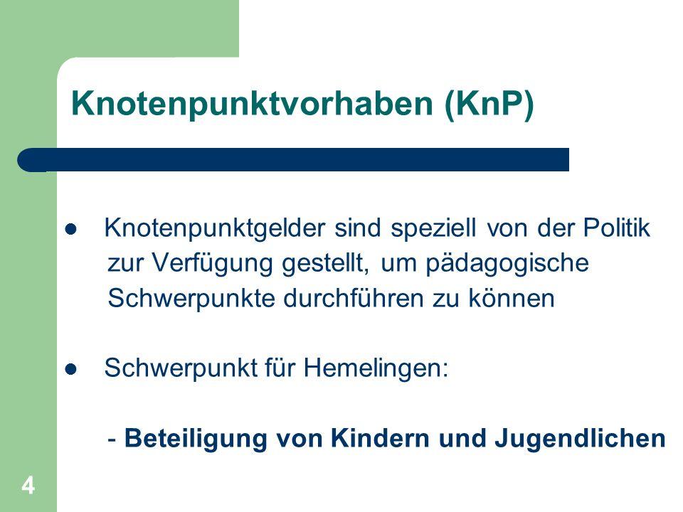 4 Knotenpunktvorhaben (KnP) Knotenpunktgelder sind speziell von der Politik zur Verfügung gestellt, um pädagogische Schwerpunkte durchführen zu können
