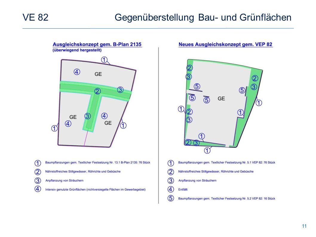 11 VE 82 Gegenüberstellung Bau- und Grünflächen