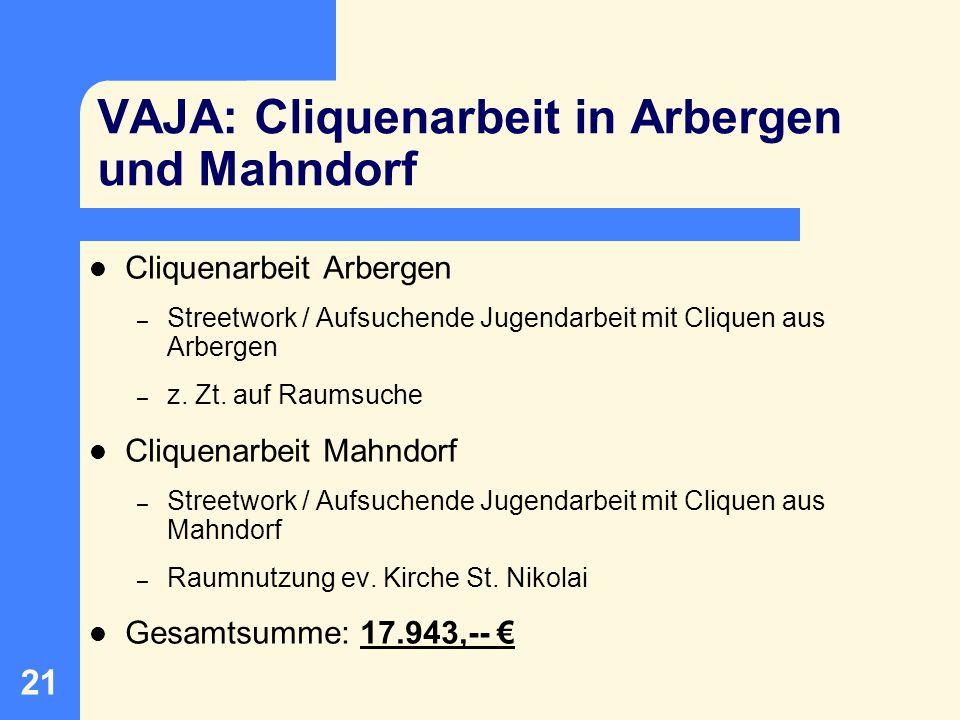 22 Bürgerhaus Hemelingen Soziale Gruppenarbeit: – 2 Töpfergruppen – Theatergruppe – Nähangebot an fünf Wochenenden – Kindertage Gesamtsumme: 6.714,--