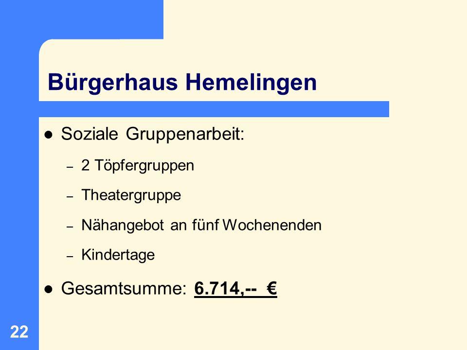 23 SoFa: Mädchentreff Hastedt Mädchenarbeit – Offener Treff – Gruppenangebot – Beratung Gesamtsumme: 30.000,--