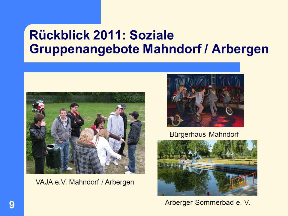 10 Rückblick 2011: Soziale Gruppenangebote Hemelingen Familienzentrum MobileBürgerhaus Hemelingen