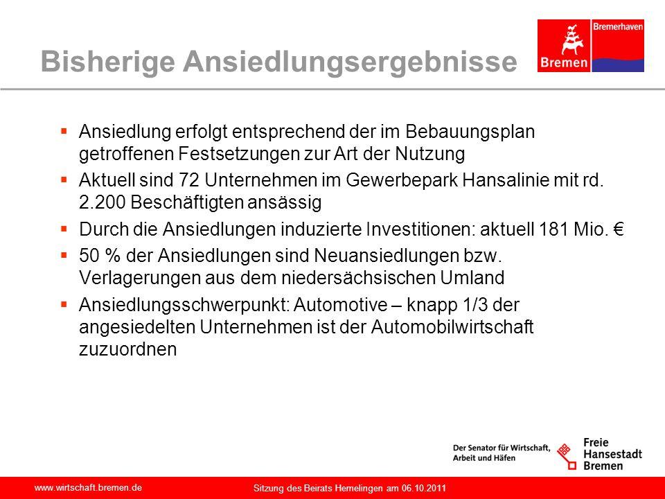 www.wirtschaft.bremen.de Sitzung des Beirats Hemelingen am 06.10.2011 Bisherige Ansiedlungsergebnisse Ansiedlung erfolgt entsprechend der im Bebauungs