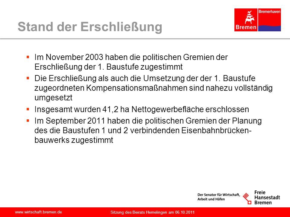 www.wirtschaft.bremen.de Sitzung des Beirats Hemelingen am 06.10.2011 Stand der Vermarktung Hemelinger Marsch 52,5 ha Nettogewerbefläche zum 30.06.2011 sind 44,3 ha vergeben und 5,0 ha reserviert aktuell stehen folglich 4 Flächen mit zusammen rd.