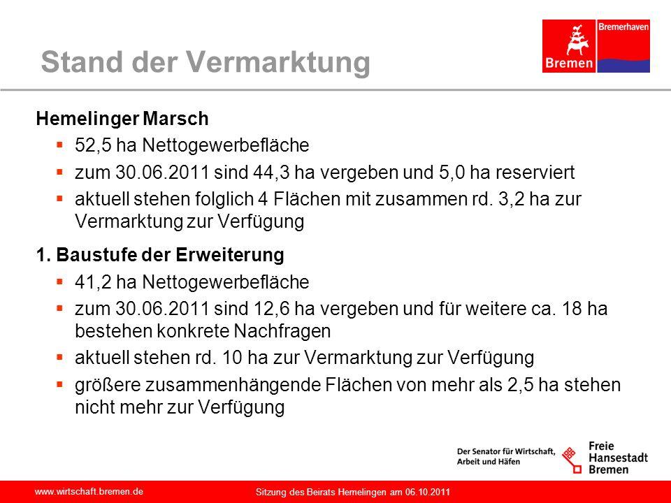 www.wirtschaft.bremen.de Sitzung des Beirats Hemelingen am 06.10.2011 Stand der Vermarktung Hemelinger Marsch 52,5 ha Nettogewerbefläche zum 30.06.201