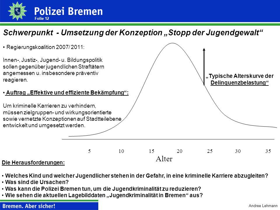 Andree Lehmann Folie 11 Ziel: Effektive und effiziente Bekämpfung der Jugendkriminalität Methodik - Betrachtungsebenen Sozialisationsprozess Präventio