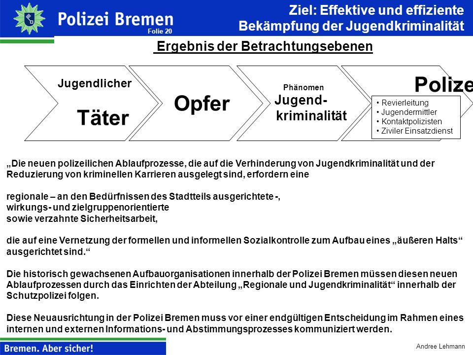 Andree Lehmann Folie 19 Die Rollen nach Reorganisation Jugendermittler im PK: Verantwortung für den tatverdächtigen Jugendlichen / Heranwachsenden Erm