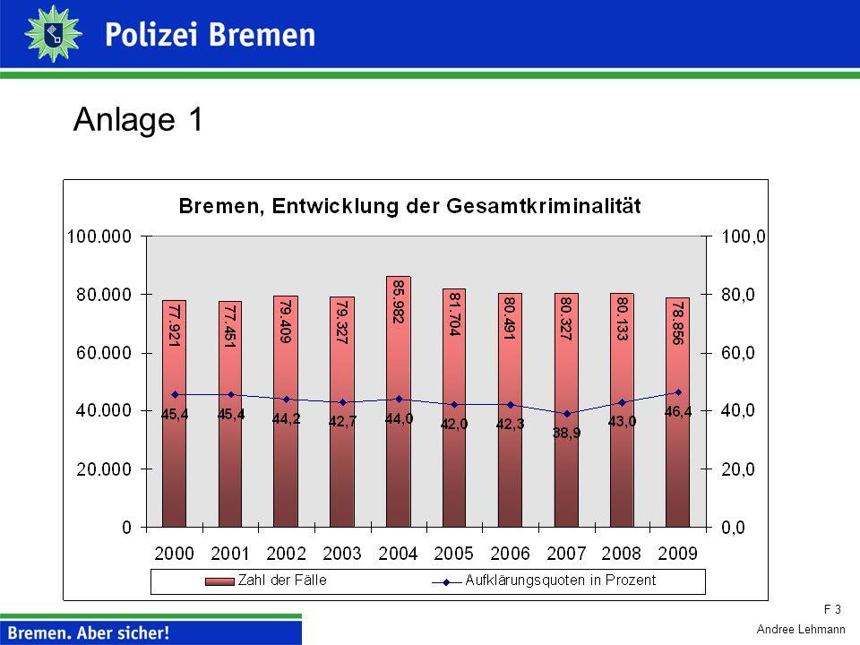 Andree Lehmann Folie 21 Die weiteren Schritte: Ziel: Organisatorische Umstellung zum 01.01.2011 Inhaltliche Umsetzung in 2011, 6. Lenkungsausschuss am