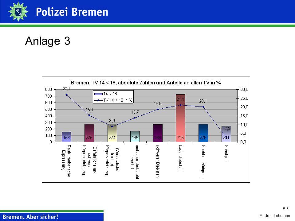 Andree Lehmann Anlage 2 F 3