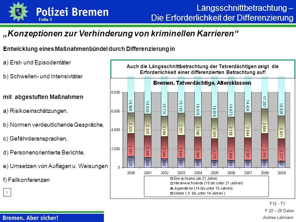 Andree Lehmann Folie 2 Schwerpunkt - Umsetzung der Konzeption Stopp der Jugendgewalt Regierungskoalition 2007/ 2011: Innen-, Justiz-, Jugend- u. Bildu