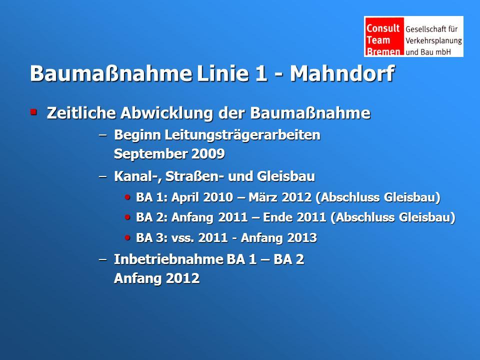 Baumaßnahme Linie 1 - Mahndorf