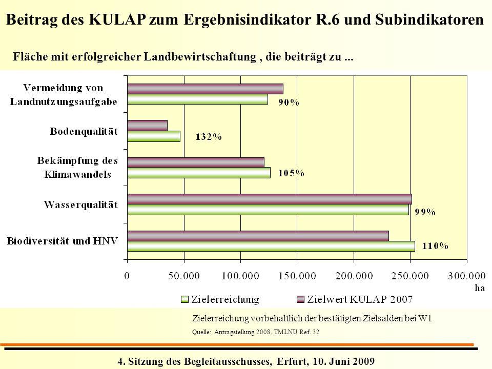 4. Sitzung des Begleitausschusses, Erfurt, 10. Juni 2009 Fläche mit erfolgreicher Landbewirtschaftung, die beiträgt zu... Beitrag des KULAP zum Ergebn