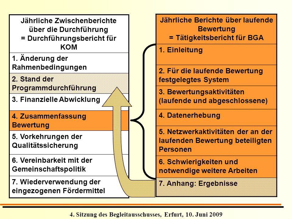 4. Sitzung des Begleitausschusses, Erfurt, 10. Juni 2009 7. Wiederverwendung der eingezogenen Fördermittel 6. Vereinbarkeit mit der Gemeinschaftspolit