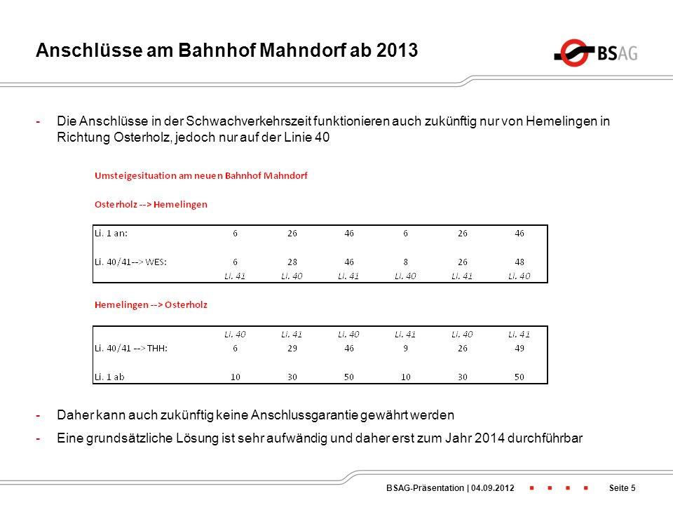 Mittelfristig: Verlängerung Linie 42 Seite 4BSAG-Präsentation   04.09.2012