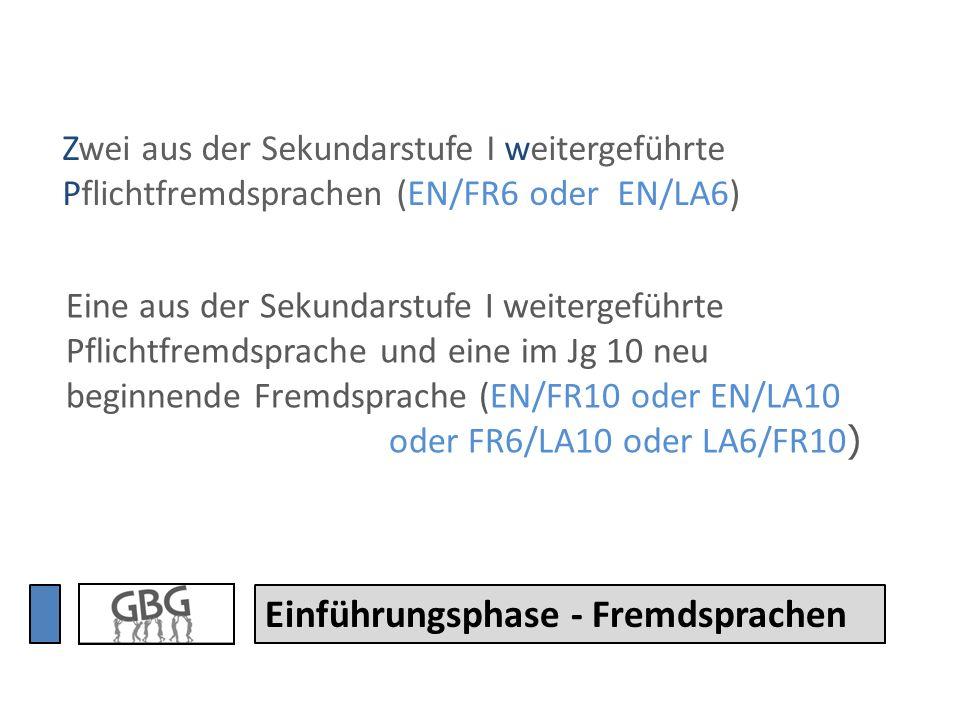 Einführungsphase - Fremdsprachen Zwei aus der Sekundarstufe I weitergeführte Pflichtfremdsprachen (EN/FR6 oder EN/LA6) Eine aus der Sekundarstufe I we