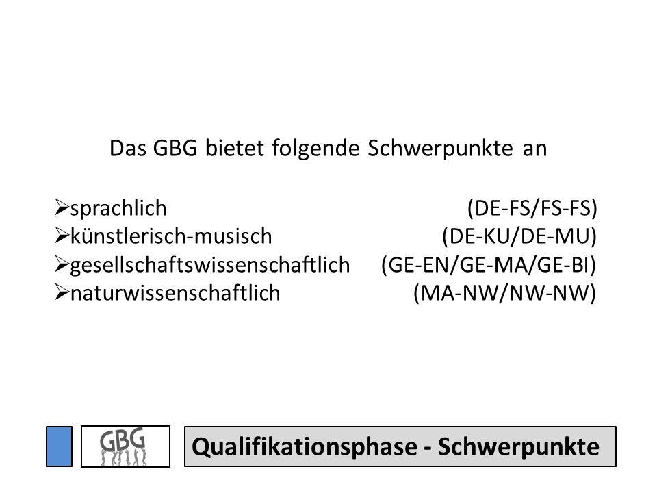 Qualifikationsphase - Schwerpunkte Das GBG bietet folgende Schwerpunkte an sprachlich (DE-FS/FS-FS) künstlerisch-musisch (DE-KU/DE-MU) gesellschaftswi
