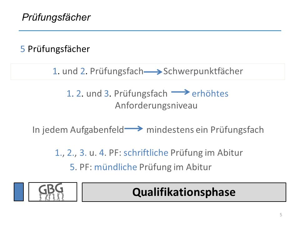 5 1., 2., 3. u. 4. PF: schriftliche Prüfung im Abitur 5.