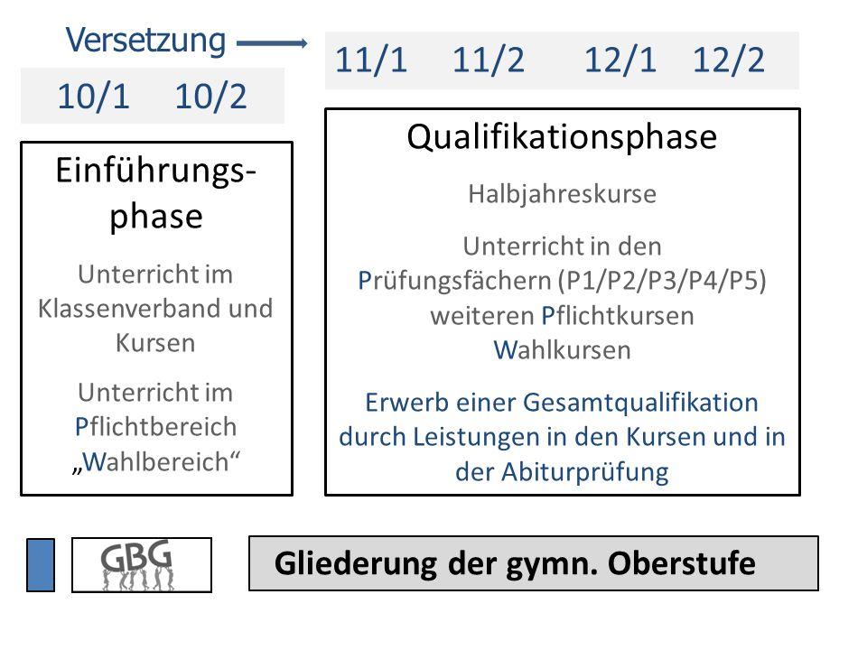 Aufgabenfelder – Fächer - Stunden ABC Deutsch (3)Geschichte (2) Mathematik (4) Englisch (3)Politik-Wirtschaft (2) Physik (2) 2.