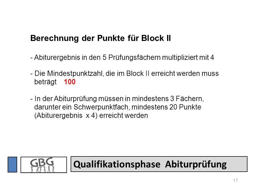 17 Qualifikationsphase Abiturprüfung Berechnung der Punkte für Block II - Abiturergebnis in den 5 Prüfungsfächern multipliziert mit 4 - Die Mindestpunktzahl, die im Block II erreicht werden muss beträgt 100 - In der Abiturprüfung müssen in mindestens 3 Fächern, darunter ein Schwerpunktfach, mindestens 20 Punkte (Abiturergebnis x 4) erreicht werden