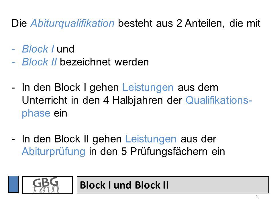 2 Block I und Block II Die Abiturqualifikation besteht aus 2 Anteilen, die mit -Block I und -Block II bezeichnet werden -In den Block I gehen Leistungen aus dem Unterricht in den 4 Halbjahren der Qualifikations- phase ein -In den Block II gehen Leistungen aus der Abiturprüfung in den 5 Prüfungsfächern ein