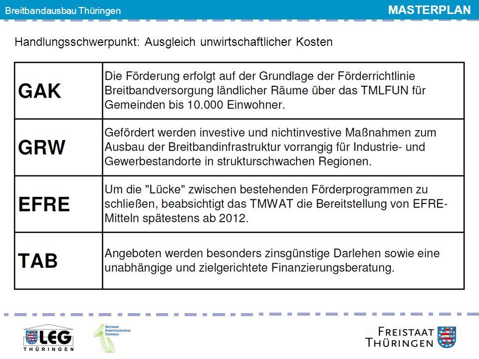 Breitbandgipfel 24. Juni 2011 Handlungsschwerpunkt: Ausgleich unwirtschaftlicher Kosten Breitbandausbau Thüringen MASTERPLAN