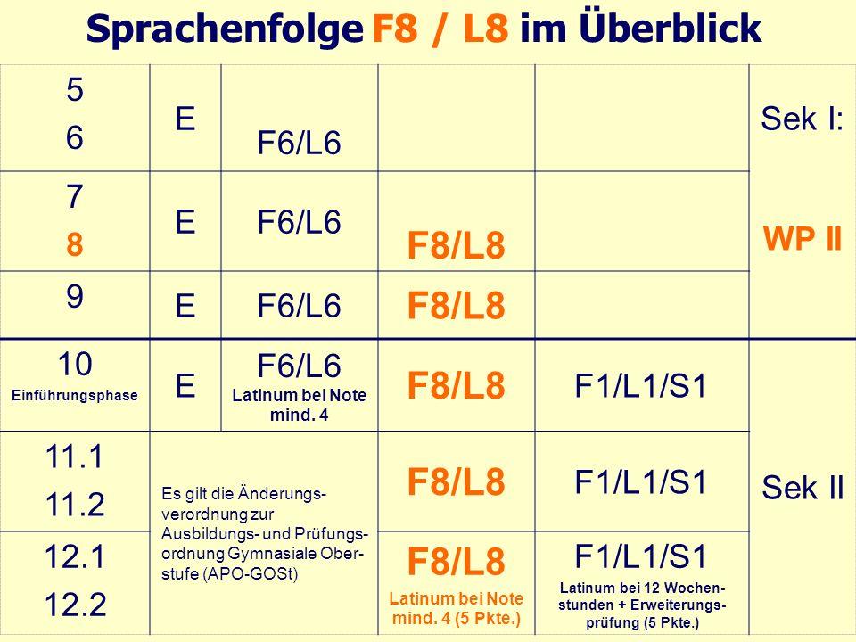 5656 E F6/L6 Sek I: WP II 7878 EF6/L6 F8/L8 9 EF6/L6 F8/L8 10 Einführungsphase E F6/L6 Latinum bei Note mind.