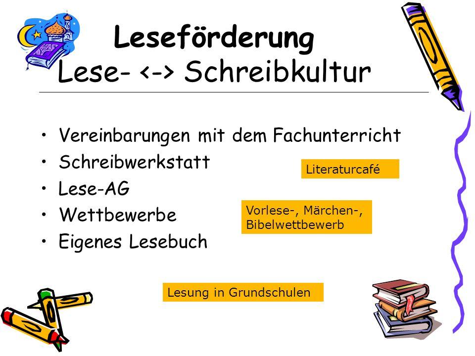 Leseförderung Lese- Schreibkultur Vereinbarungen mit dem Fachunterricht Schreibwerkstatt Lese-AG Wettbewerbe Eigenes Lesebuch Literaturcafé Lesung in