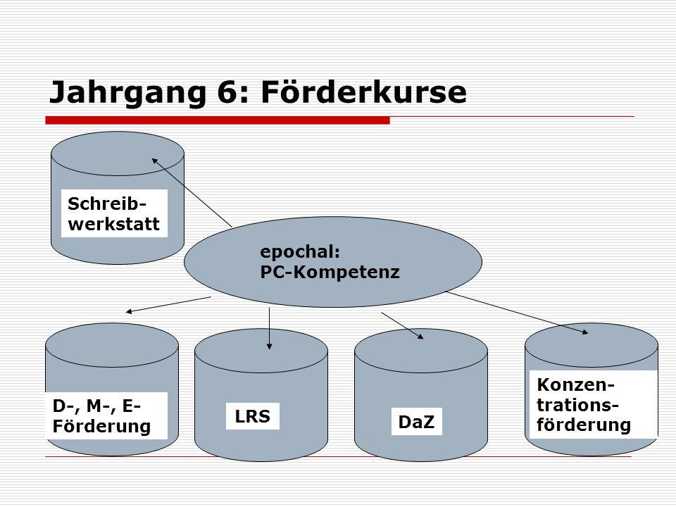 Jahrgang 6: Förderkurse D-, M-, E- Förderung LRS DaZ Konzen- trations- förderung epochal: PC-Kompetenz Schreib- werkstatt