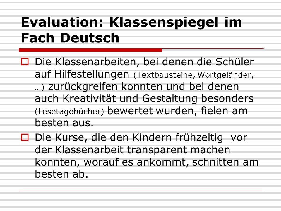 Evaluation: Klassenspiegel im Fach Deutsch Die Klassenarbeiten, bei denen die Schüler auf Hilfestellungen (Textbausteine, Wortgeländer, …) zurückgreif