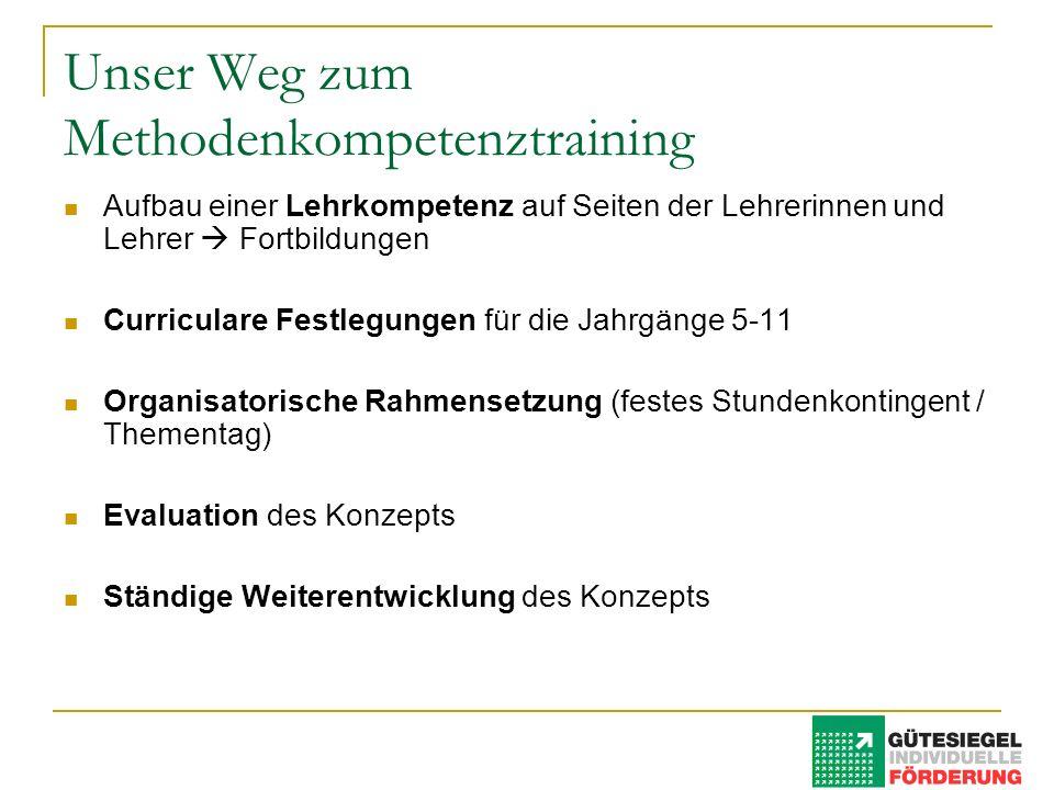 Methodenkompetenztraining an der Friedensschule Schwerpunkt unserer Arbeit: 1.
