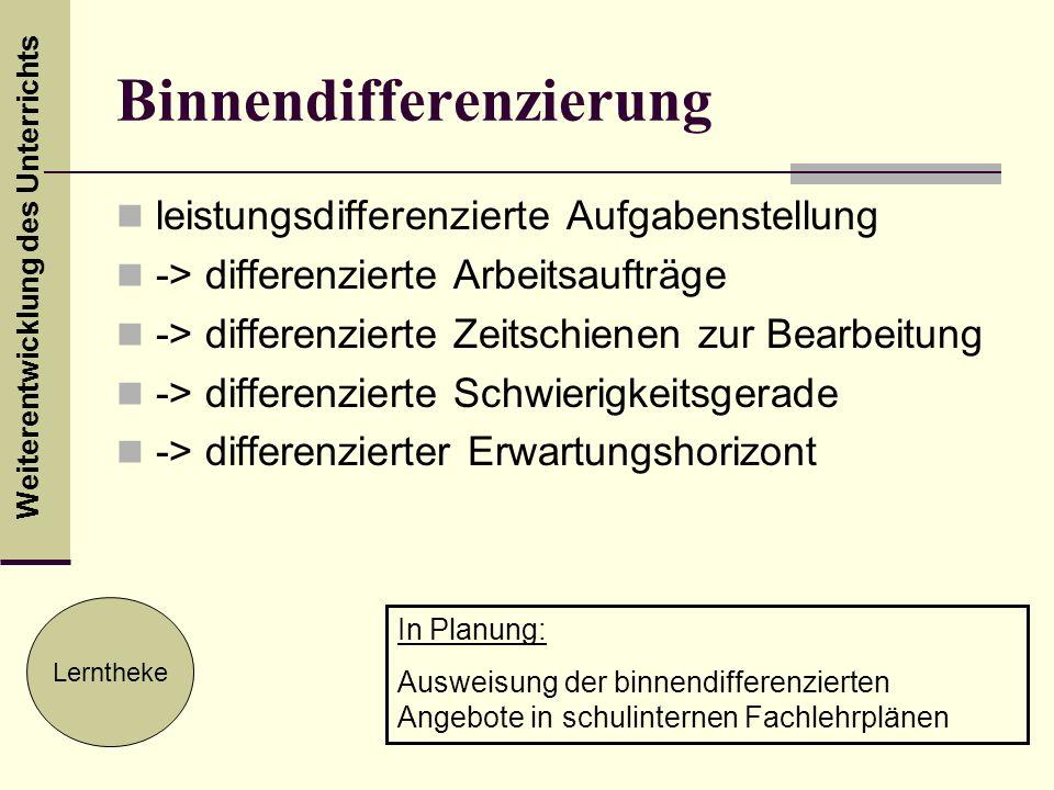 Weiterentwicklung des Unterrichts Binnendifferenzierung leistungsdifferenzierte Aufgabenstellung -> differenzierte Arbeitsaufträge -> differenzierte Z