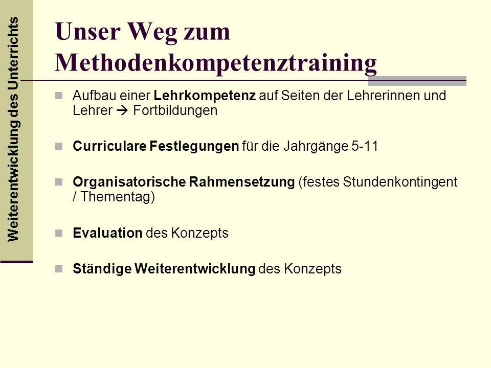 Weiterentwicklung des Unterrichts Unser Weg zum Methodenkompetenztraining Aufbau einer Lehrkompetenz auf Seiten der Lehrerinnen und Lehrer Fortbildung
