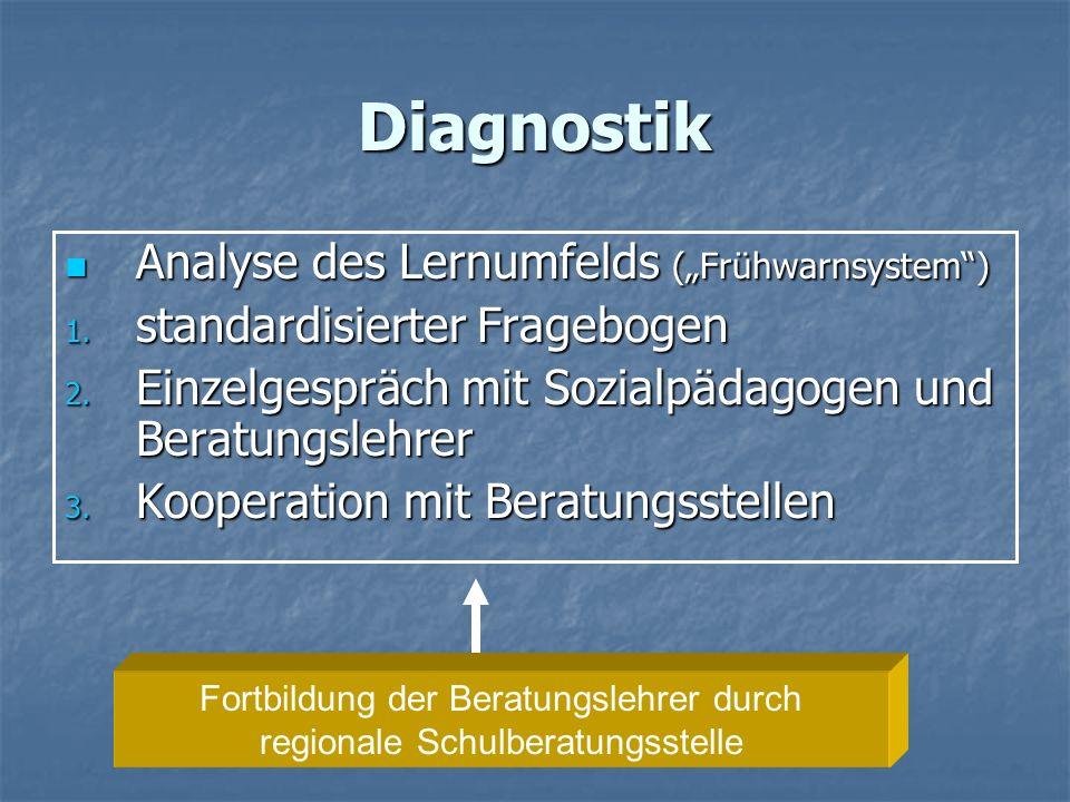 Diagnostik Analyse des Lernumfelds (Frühwarnsystem) Analyse des Lernumfelds (Frühwarnsystem) 1. standardisierter Fragebogen 2. Einzelgespräch mit Sozi