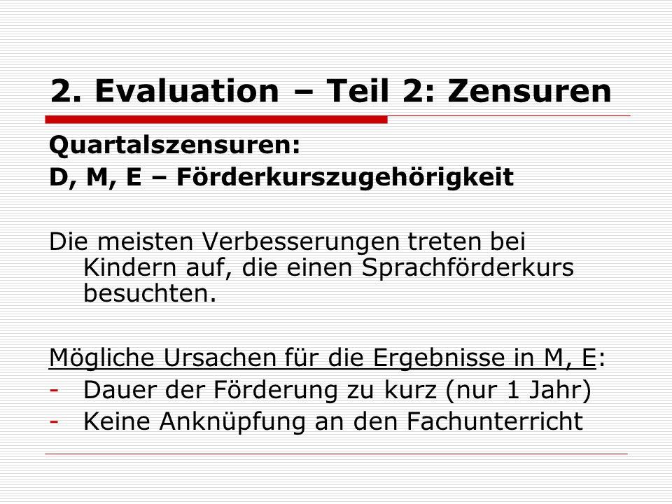 Förderung der Kinder mit DaZ im Regelunterricht Im Türkischkurs (MSU, WP) Im DaZ-Kurs Berücksichtigung bei Material- und Methodenauswahl Fortbildung
