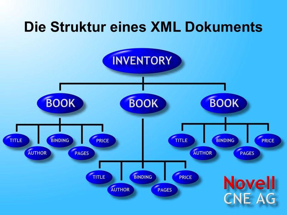 Die Struktur eines XML Dokuments