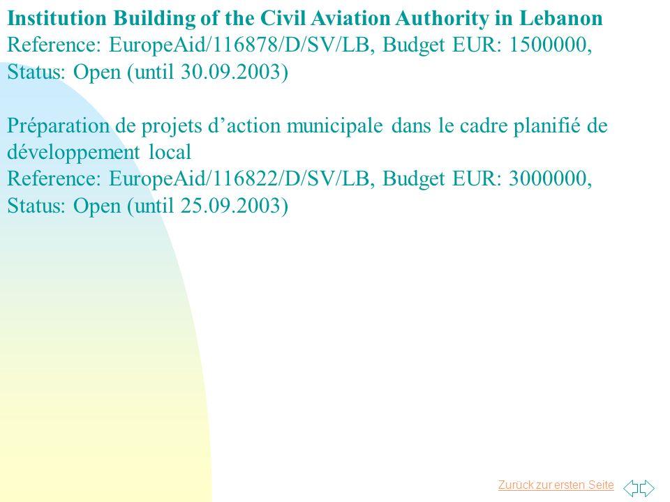 Zurück zur ersten Seite Libanon n Service provision network for SMEs ( 17 Mio.) n Quality Management Support ( 15 Mio.) n Market-garden production of