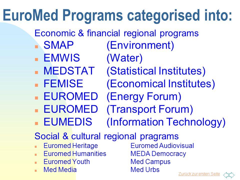 Zurück zur ersten Seite Erfolg mit EU-finanzierten Projekten n Die EU finanziert Umwelt-, Infrastruktur- + Innovationsprojekte n Finanzierungsinstrume