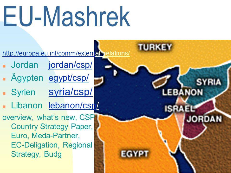 Zurück zur ersten Seite EU-Mashrek http://europa.eu.int/comm/external_relations/ n Jordanjordan/csp/ n Ägyptenegypt/csp/ n Syrien syria/csp/ n Libanonlebanon/csp/ overview, whats new, CSP Country Strategy Paper, Euro, Meda-Partner, EC-Deligation, Regional Strategy, Budgets