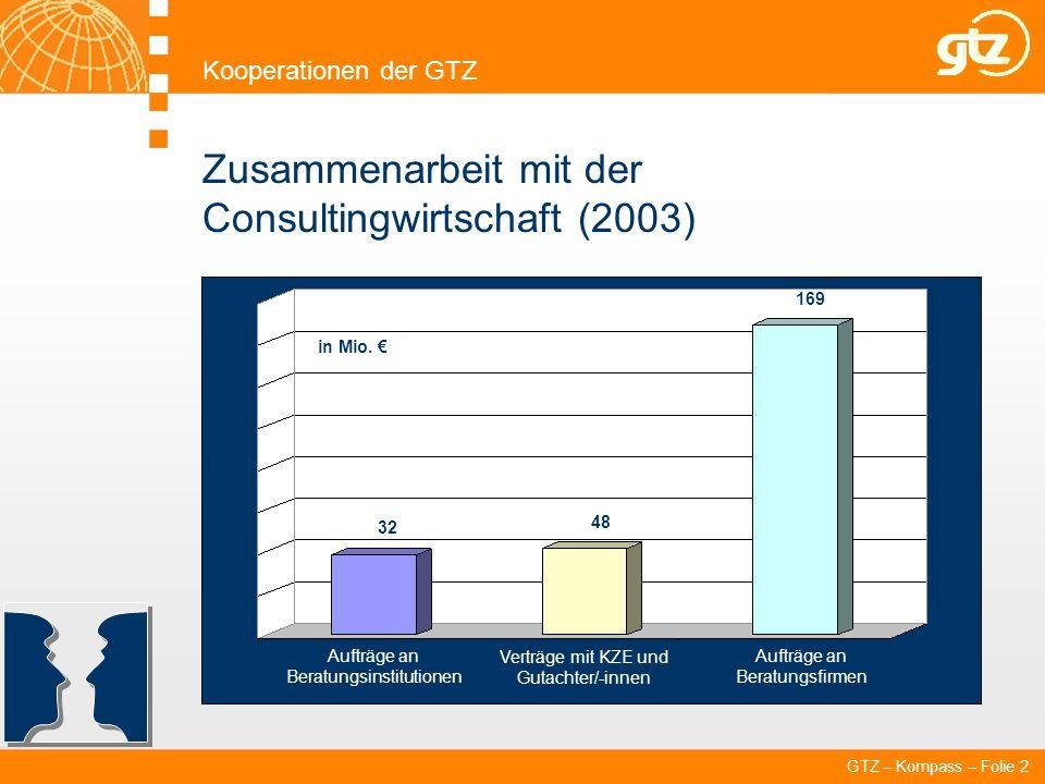 GTZ – Kompass – Folie 2 Zusammenarbeit mit der Consultingwirtschaft (2003) 32 48 169 in Mio. Aufträge an Beratungsinstitutionen Verträge mit KZE und G
