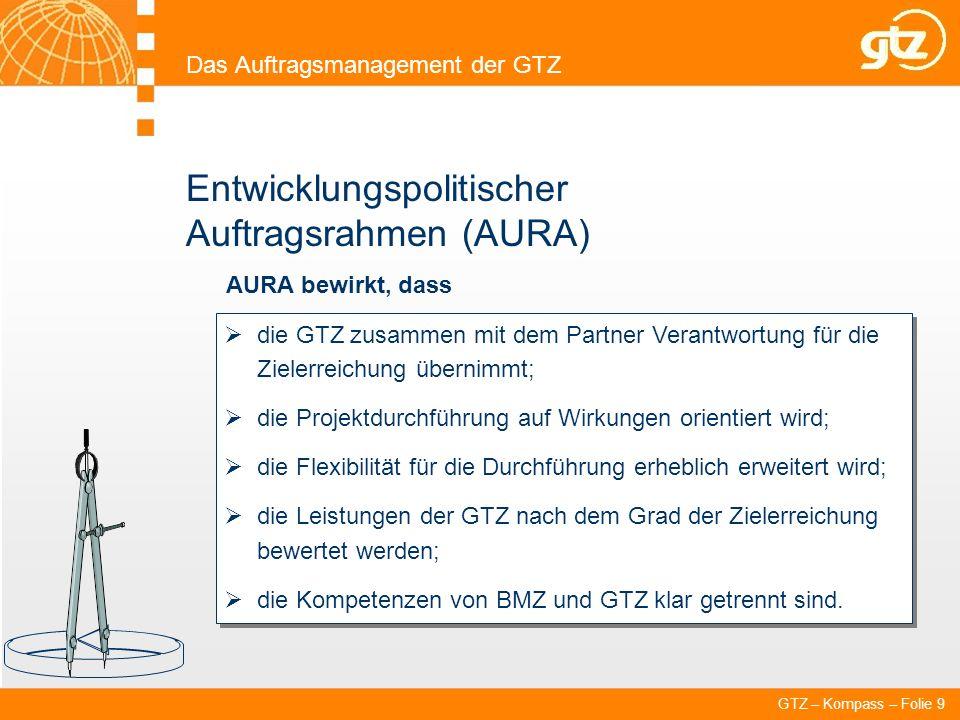 GTZ – Kompass – Folie 9 Entwicklungspolitischer Auftragsrahmen (AURA) Das Auftragsmanagement der GTZ die GTZ zusammen mit dem Partner Verantwortung fü