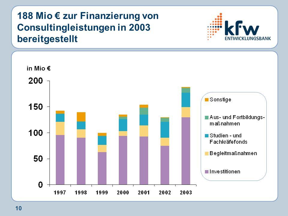 10 188 Mio zur Finanzierung von Consultingleistungen in 2003 bereitgestellt in Mio