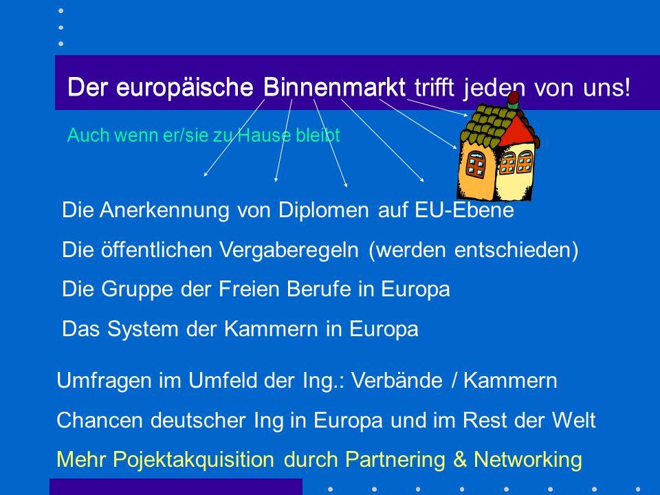 Das VBI* - Verbindungs-Büro Brüssel verbindet Sie mit der EC, EIB, EBRD, KFW + mehr * monitored EU und Deutsche Consulting Wirtschaft * bietet Forum intern.