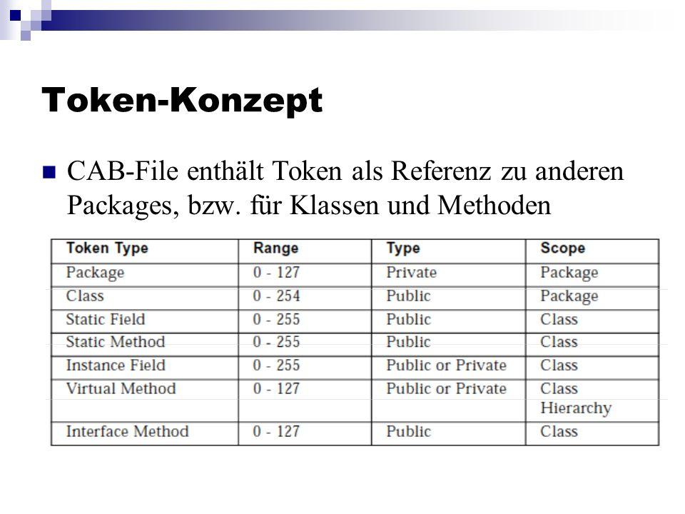 Token-Konzept CAB-File enthält Token als Referenz zu anderen Packages, bzw. für Klassen und Methoden