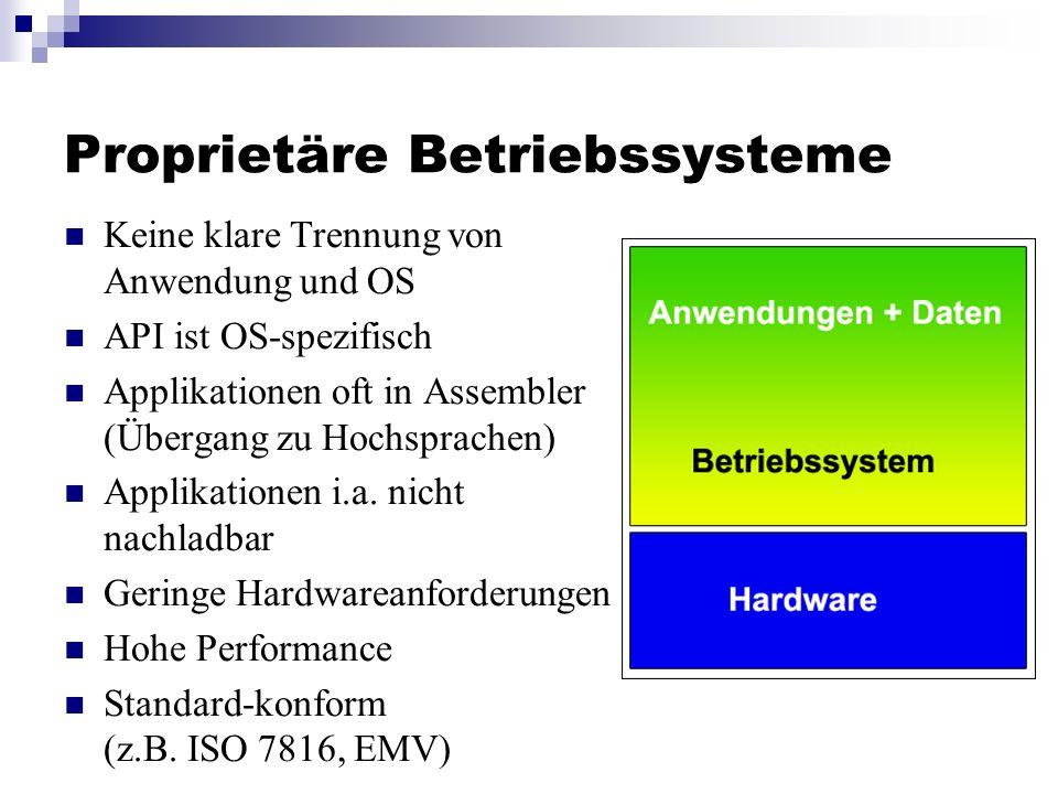 Proprietäre Betriebssysteme Keine klare Trennung von Anwendung und OS API ist OS-spezifisch Applikationen oft in Assembler (Übergang zu Hochsprachen)