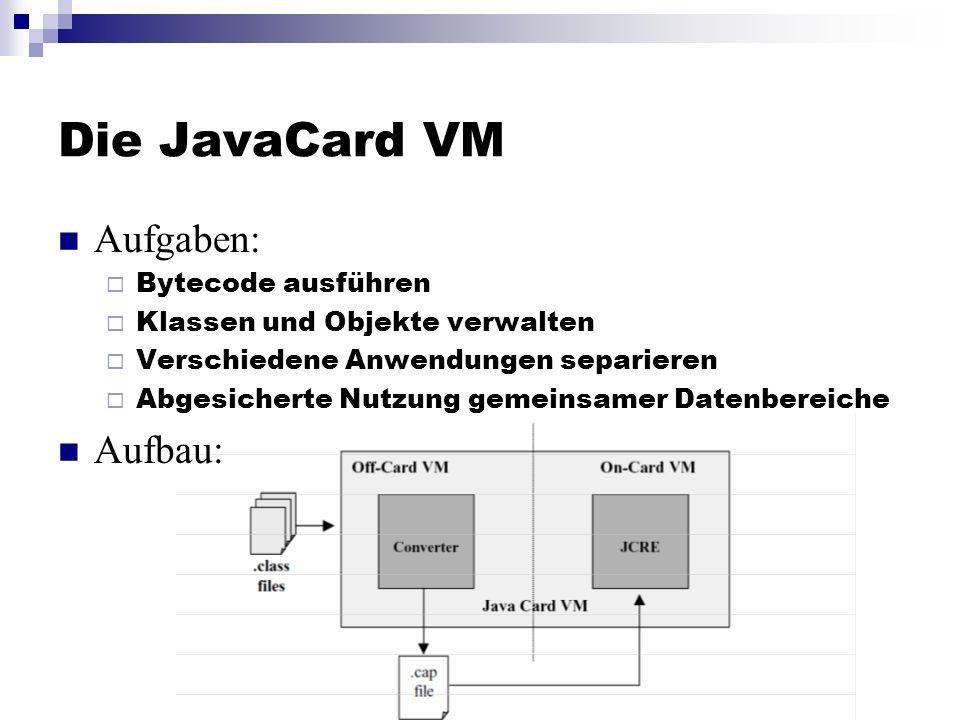 Die JavaCard VM Aufgaben: Bytecode ausführen Klassen und Objekte verwalten Verschiedene Anwendungen separieren Abgesicherte Nutzung gemeinsamer Datenb