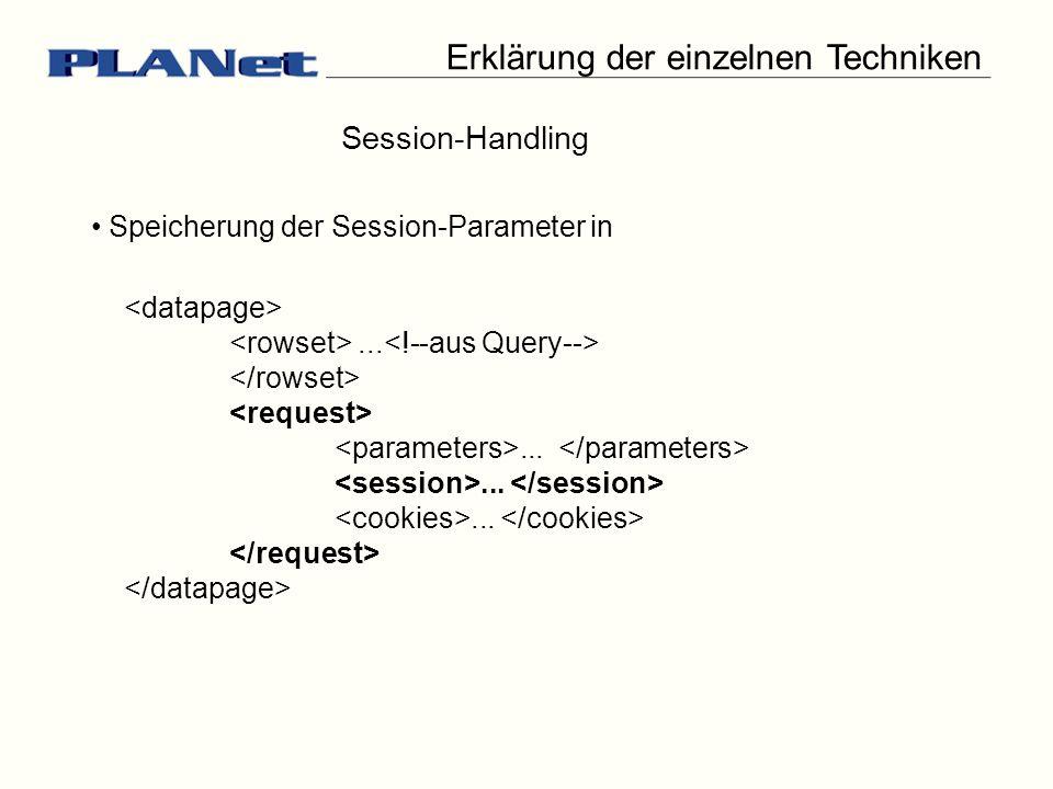 Erklärung der einzelnen Techniken Session-Handling Speicherung der Session-Parameter in......