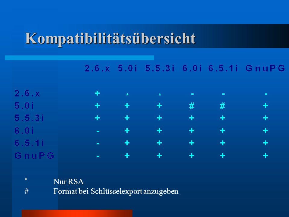 Unterschiedliche Versionen (4/4) Network Associates kauft PGP Inc. 6.5 mit neuem Datenformat (Foto etc.) 6.5.1 incl.: PGPNet (IPSEC) / PGPTray sichere