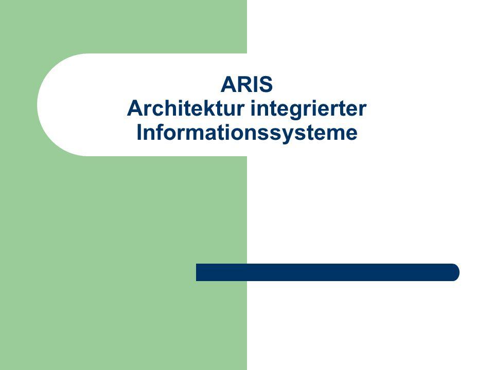 ARIS Architektur integrierter Informationssysteme