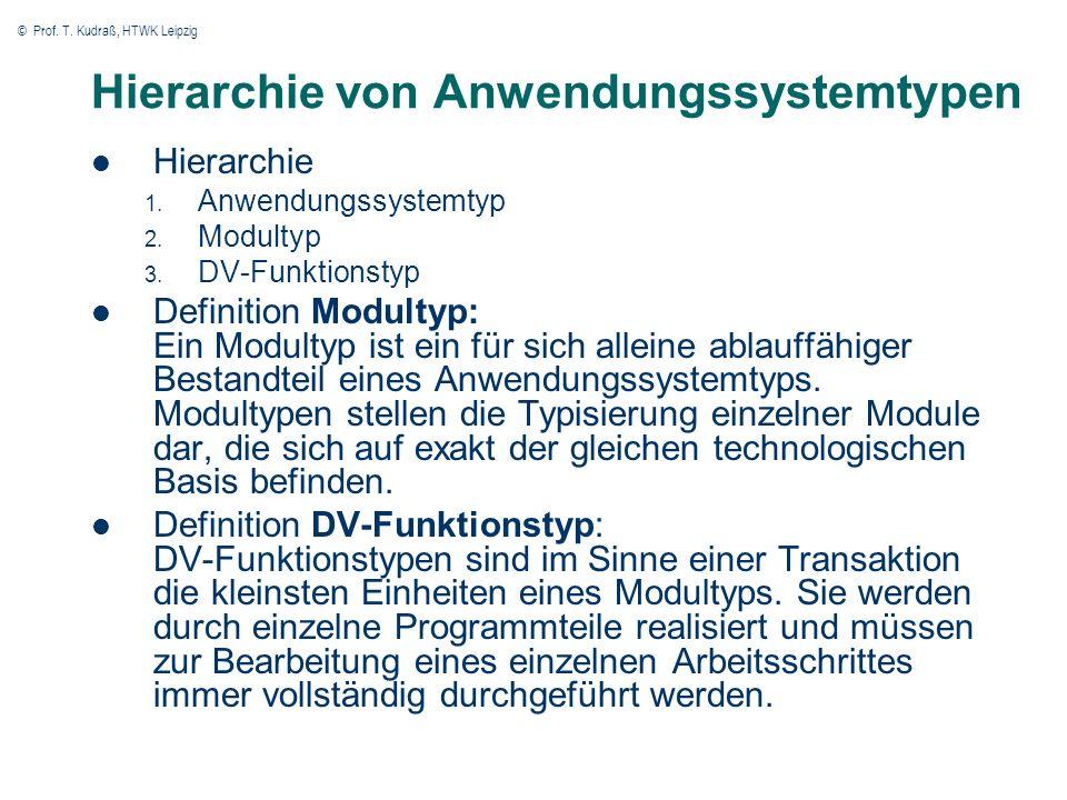 © Prof. T. Kudraß, HTWK Leipzig 11 Hierarchie von Anwendungssystemtypen Hierarchie 1.