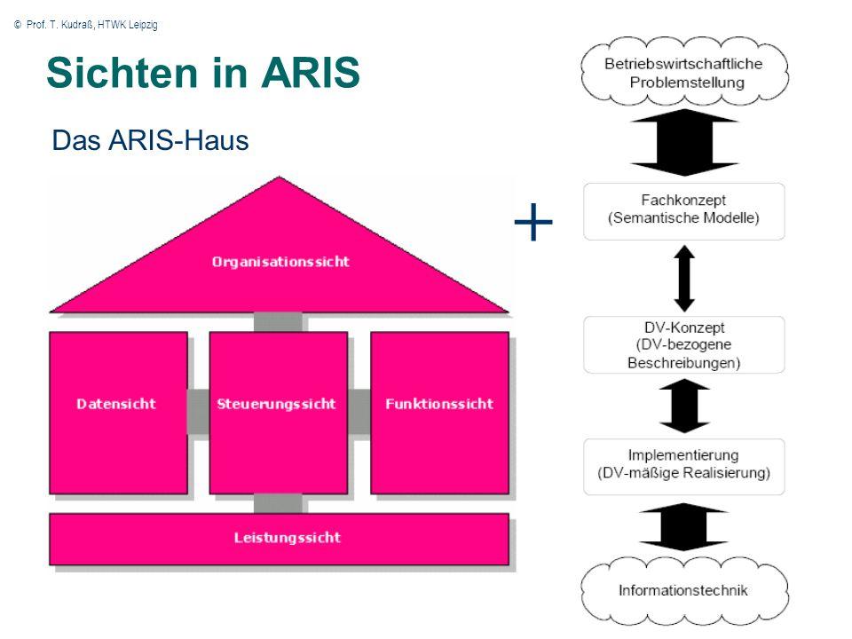 © Prof. T. Kudraß, HTWK Leipzig 3 ARIS-Konzept